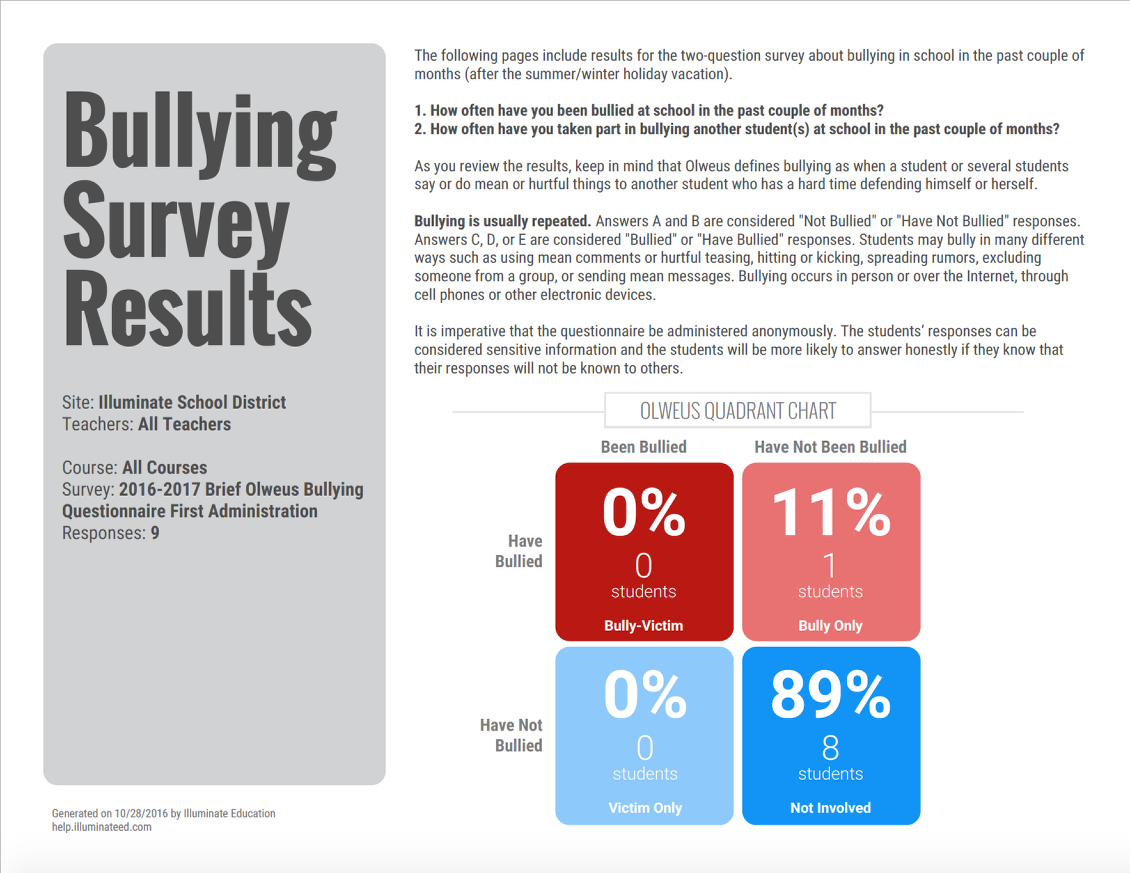 Olweus Bullying Survey Results Illuminate Education