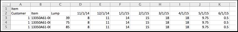 Forecast by Analogy (sopanalogyedit.txt) - Optional Table