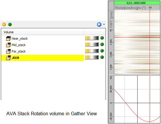 View stack rotation volume