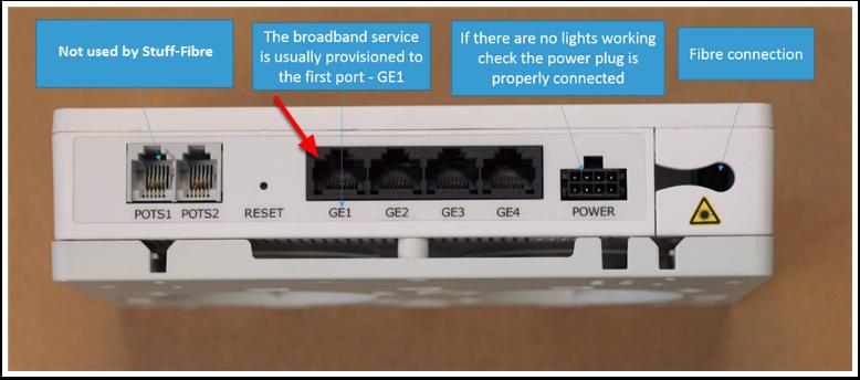 How Do I Setup My Asus Rt Ac58u Router Stuff Fibre