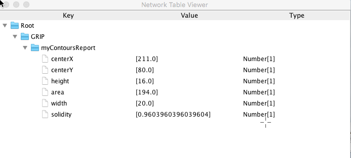 Contours report in NetworkTables