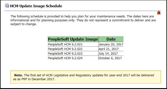 HCM Update Image Schedule