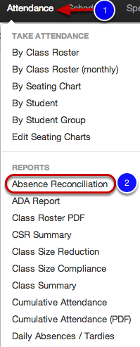 Absence Reconciliation: Where to Start
