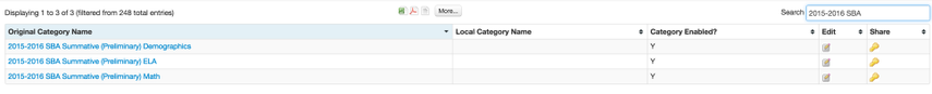 Q: I have imported my summative preliminary data into Illuminate. Where/What data is available?