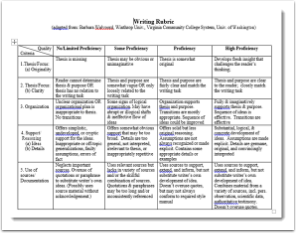 sample grid rubric for a writing course