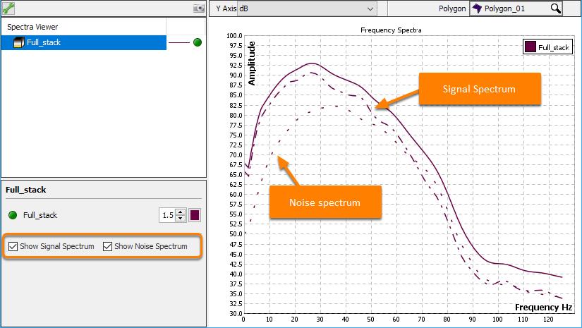 Signal and noise estimates