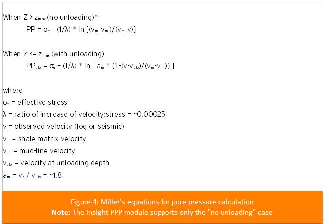 Miller's equation