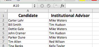 Step 2: Create Candidate-Institutional Advisor Pairings Offline
