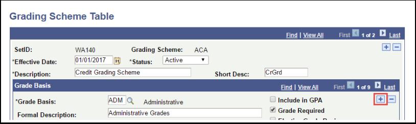 Grading Scheme Table