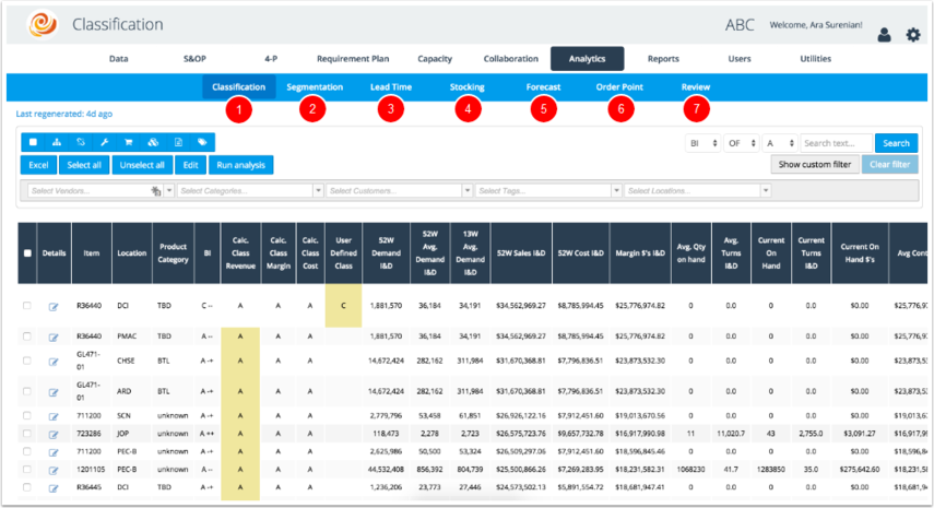 Analytics Workflow