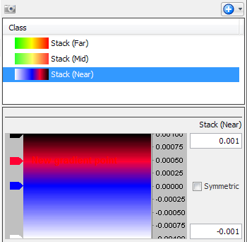 Add gradient points in colourbar