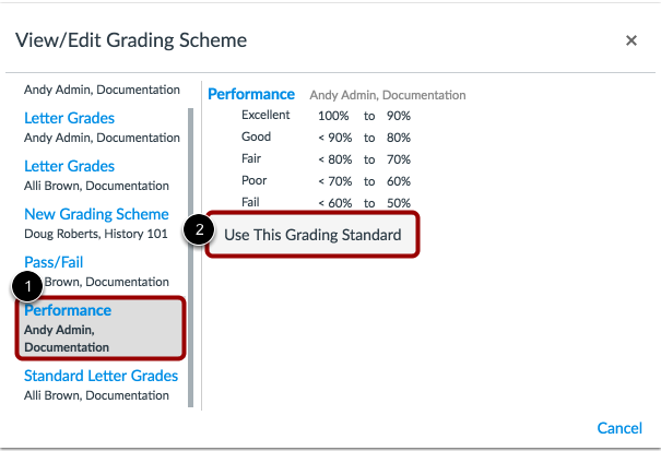 Ver esquema de calificación