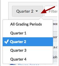 Ver periodos de calificación