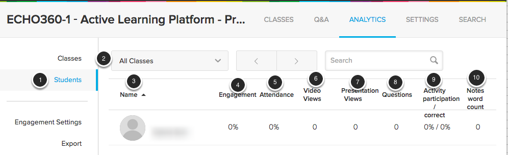 1.To view student performance, click on the Students link on the left.2.To select a specific class to view, use the dropdown menu to select a class.3.Name: The students' names will be listed in this column.4.Engagement: The student's calculated engagement score will appear here. The engagement score is calculated based on students' performance on a possibility of six different measures that can be customized by the instructor (see Engagement Settings for more details on how to edit how this value is calculated).5.Attendance: This shows the percentage of classes that each student has logged into at least once6.Video views: This column displays the number of times each student has viewed course videos.7.Presentation Views: This column displays the number of times each student has viewed course presentations.8.Questions: This column displays the number of questions each students has asked.9.Activity participation/correct: The column shows the percentage of activities each student has participated in, as well as percentage of correct answers selected.10.Notes word count: This column displays the number of words each student has generated in their notes. Note: Instructors cannot view students' notes, only their word counts.1.To view student performance, click on the Students link on the left.2.To select a specific class to view, use the dropdown menu to select a class.3.Name: The students's names will be listed in this column.4.Engagement: The student's calculated engagement score will appear here. The engagement score is calculated based on students' performance on six different measures (see Engagement Settings for more details).5.Attendance: This column displays the percentage of content that students were actively viewing.6.Video views: This column displays the number of times students have viewed course videos.7.Presentation Views: This column displays the number of times students have views course presentations.8.Questions: This column displays the number of questi