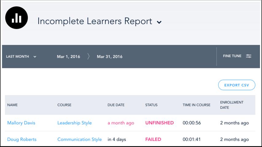 Rapport des étudiants incomplet