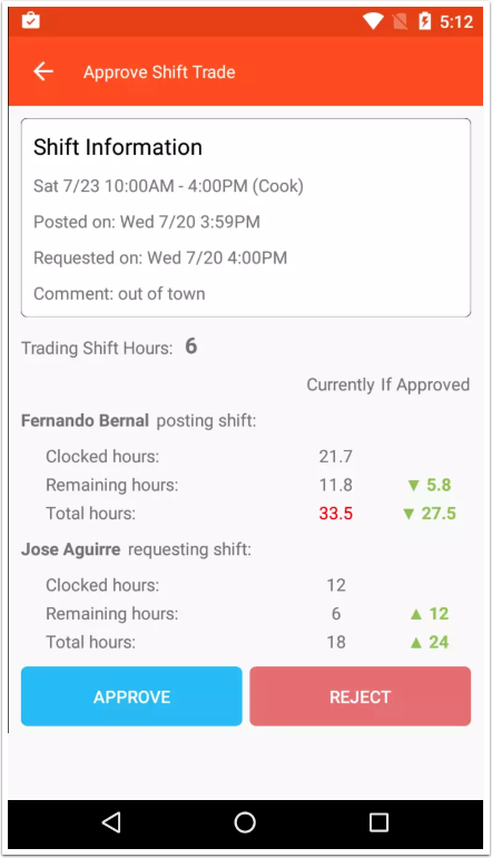 Approving and Rejecting Shift Trades