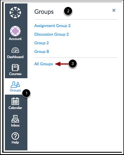 Abrir Grupos