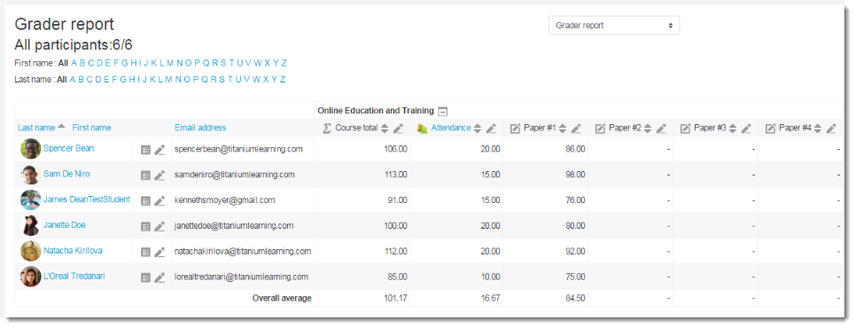 The Grader Report displays student grades in the class