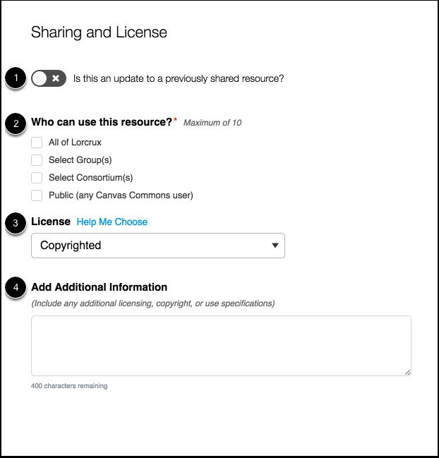 Sharing and License