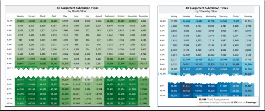 ODBC Analytics Tools