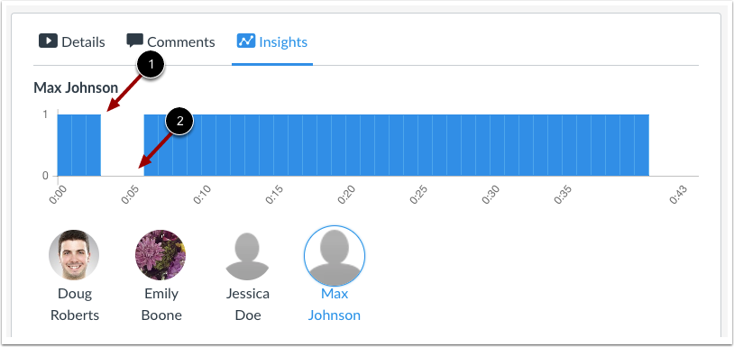 View User Analytics