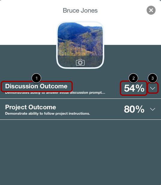 View Student Progress