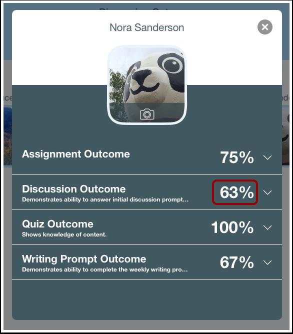 View Student Percentage