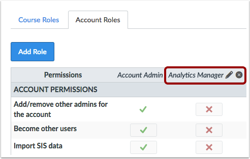 View Account Role
