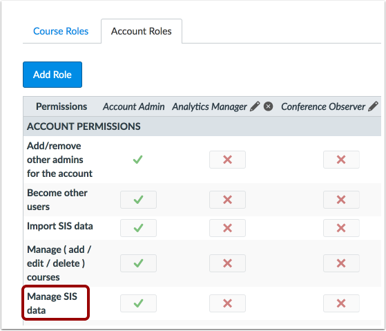 Modify User Role and Permissions