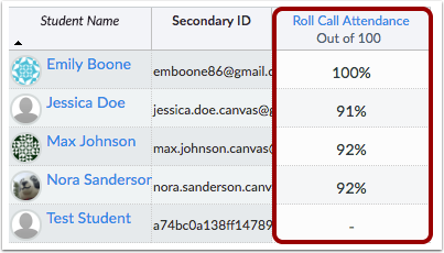Roll Call Attendance Column in Gradebook