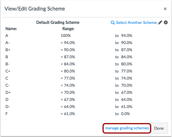 Manage Grading Scheme