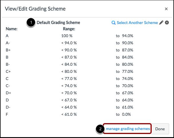 Manage Grading Schemes