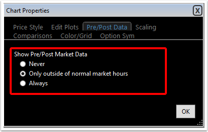 4. Select when you would like Pre/Post market data to be visible.