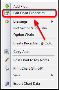 2. Click Edit Chart Properties.