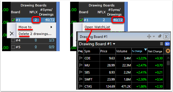 Clicking on any of these numbers will allow you to move those drawing to a different board or delete them. If you click on the right hand column you will also have the option to open a watchlist of those symbols that have drawings.