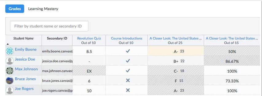 ¿Qué es el Libro de calificaciones?