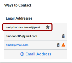Ver dirección de correo electrónico