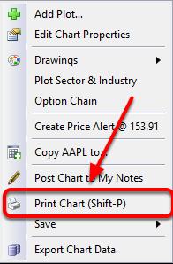 2. Select Print Chart.