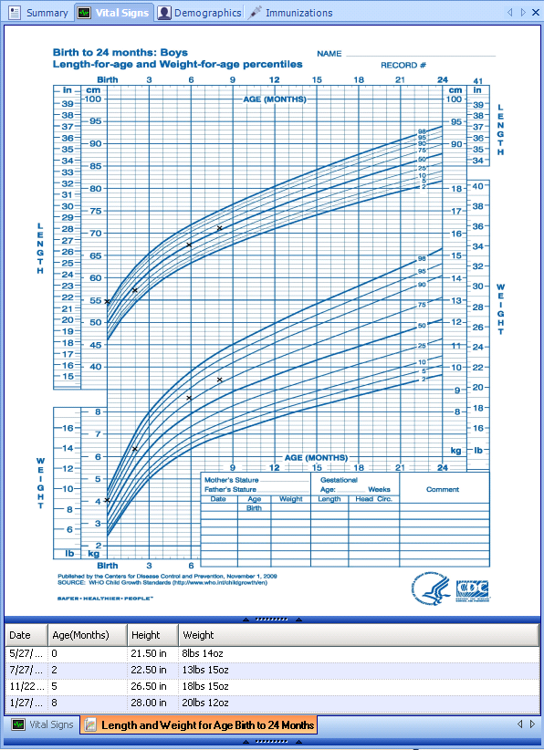 Growth Charts Interface Clinical User Manual Soapware Documentation