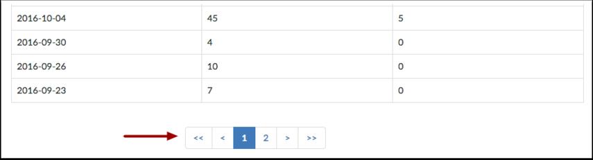 Vis sidenummerering av tabelldata