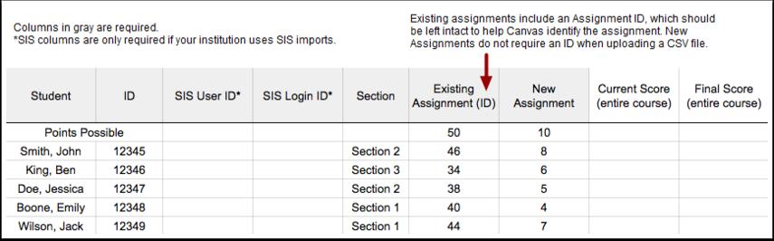Vis eksempel-CSV-fil