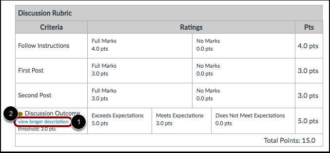 Vis detaljer for vurderingsveiledning