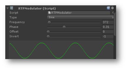 RTP Modulators