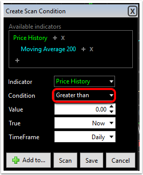 3.  In the Create Scan Condition Window change Greater Than to Either Crossing up Moving Average 200 or Crossing Down Moving Average 200.