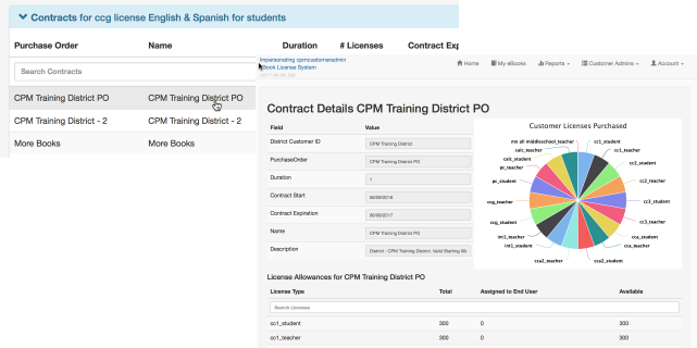 Scroll down a bit further after the listed teachers to find all PO's associated with the selected license type.