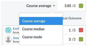 Ver estadísticas del curso