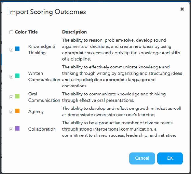 Import scoring outcomes