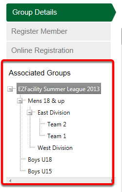 Associated Groups