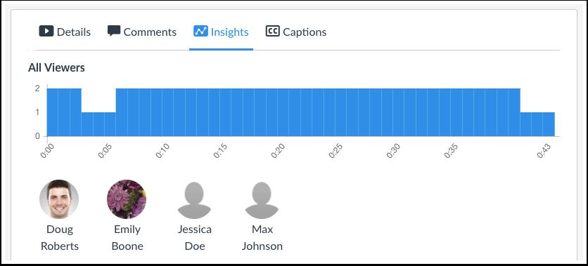 View Analytics