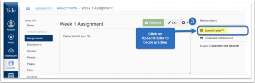 Click on speedgrader on the right-hand side to being grading.
